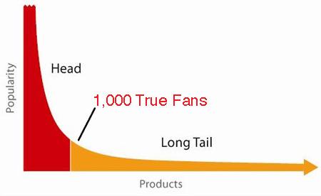 true fans 1