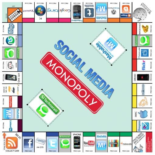 monopoly-social-media kunst