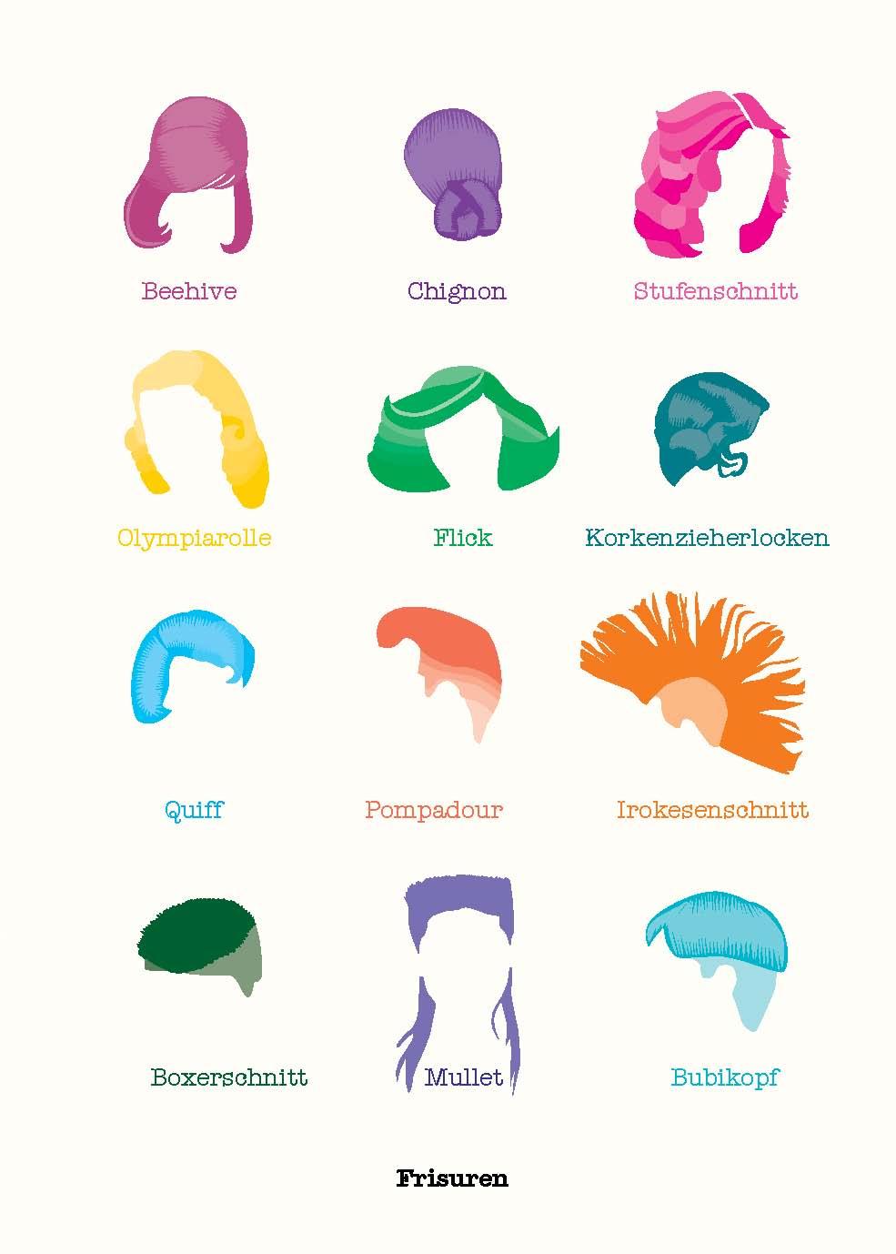 bekannte Frisuren auf einen Blick